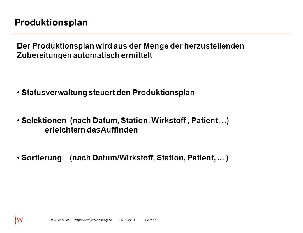 Seite 1425.06.2001Dr. J. Winkler http://www.jwconsulting.de jw Produktionsplan Der Produktionsplan wird aus der Menge der herzustellenden Zubereitunge