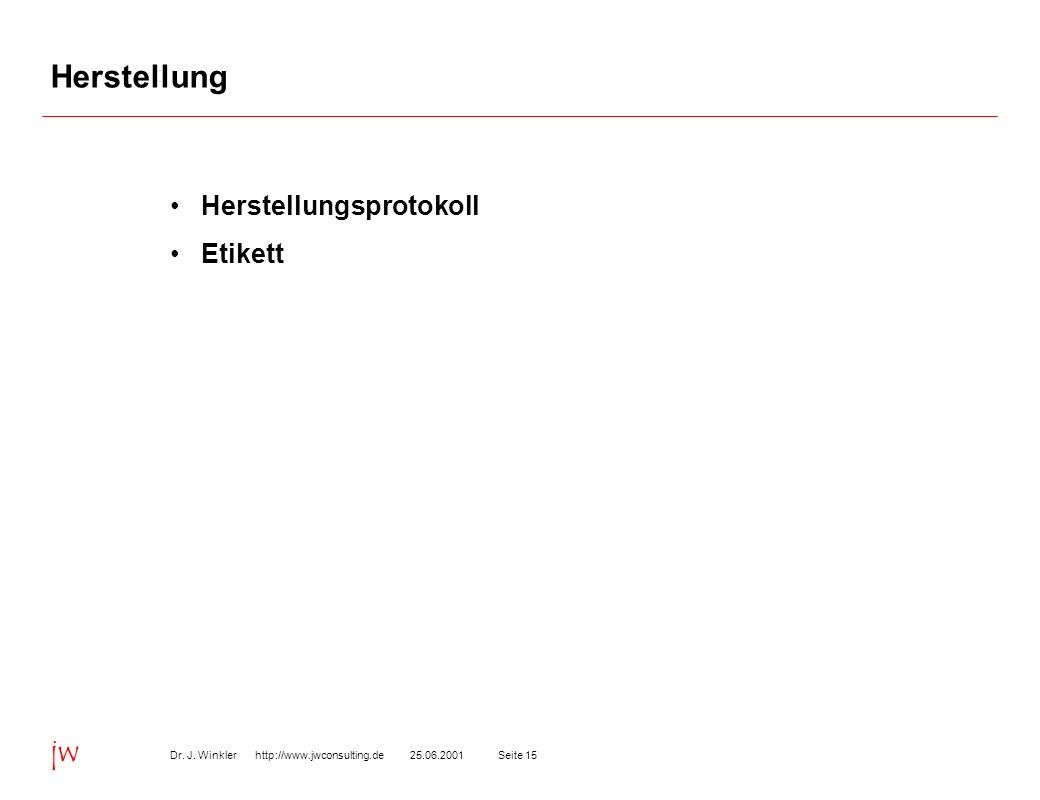 Seite 1525.06.2001Dr. J. Winkler http://www.jwconsulting.de jw Herstellung Herstellungsprotokoll Etikett