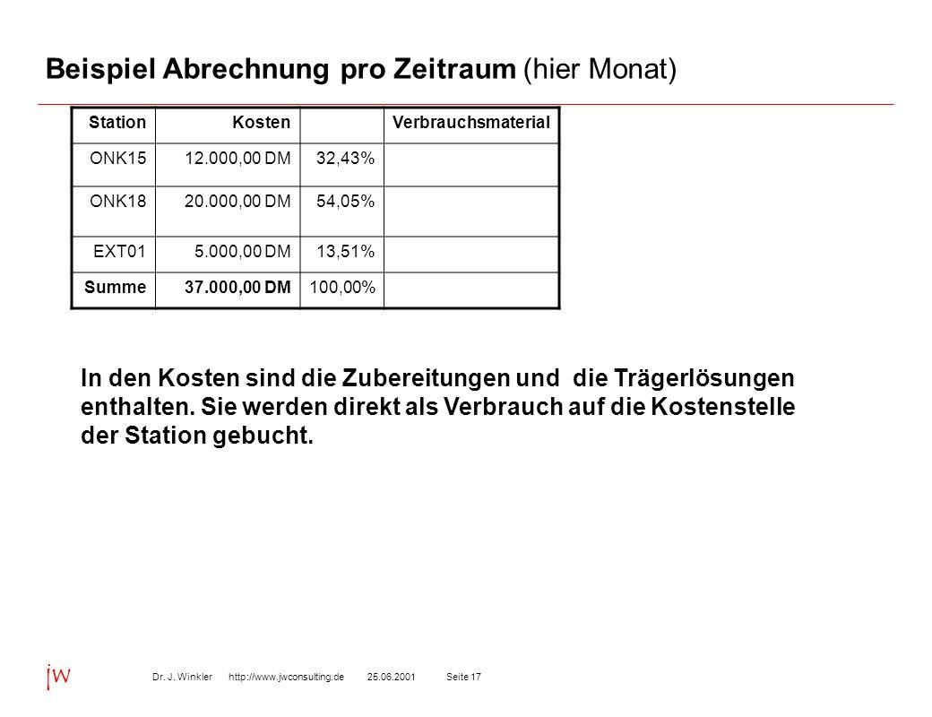 Seite 1725.06.2001Dr. J. Winkler http://www.jwconsulting.de jw Beispiel Abrechnung pro Zeitraum (hier Monat) StationKostenVerbrauchsmaterial ONK1512.0