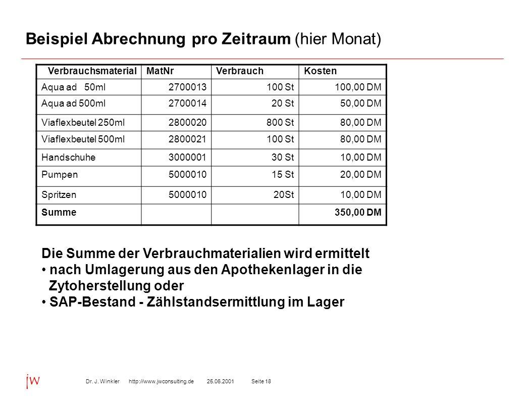 Seite 1825.06.2001Dr. J. Winkler http://www.jwconsulting.de jw Beispiel Abrechnung pro Zeitraum (hier Monat) VerbrauchsmaterialMatNrVerbrauchKosten Aq