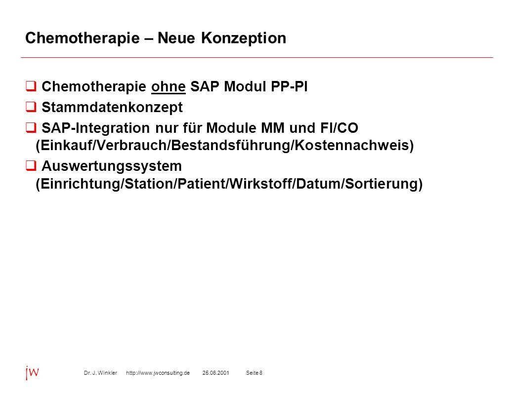Seite 825.06.2001Dr. J. Winkler http://www.jwconsulting.de jw Chemotherapie – Neue Konzeption Chemotherapie ohne SAP Modul PP-PI Stammdatenkonzept SAP