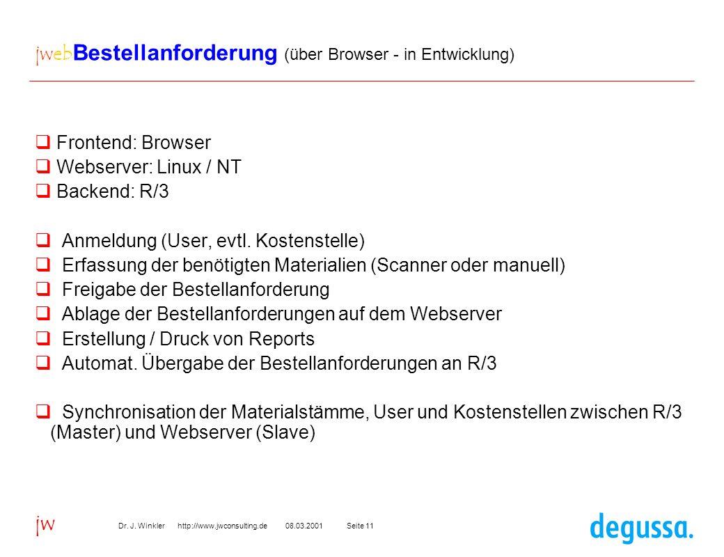 Seite 1108.03.2001Dr. J. Winkler http://www.jwconsulting.de jw jweb Bestellanforderung (über Browser - in Entwicklung) Frontend: Browser Webserver: Li
