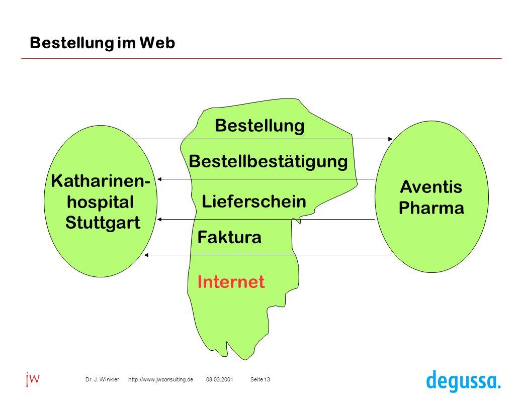 Seite 1308.03.2001Dr. J. Winkler http://www.jwconsulting.de jw Bestellung im Web Katharinen- hospital Stuttgart Aventis Pharma Internet Bestellung Bes
