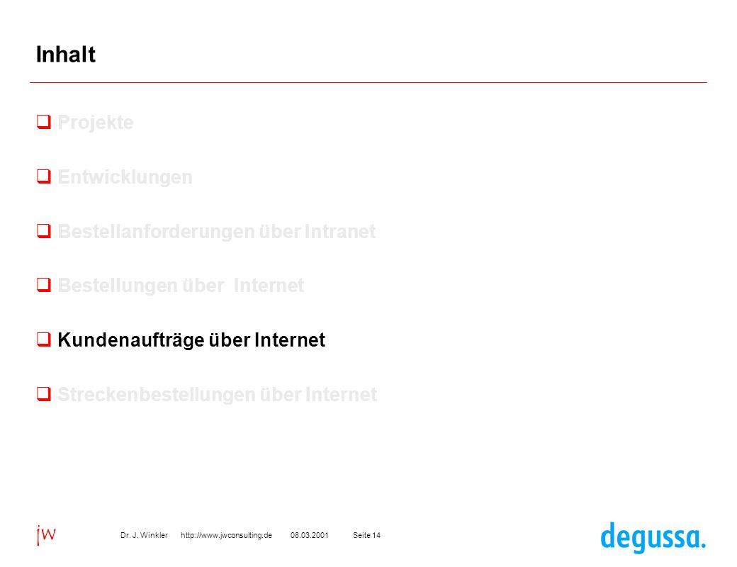 Seite 1408.03.2001Dr. J. Winkler http://www.jwconsulting.de jw Inhalt Projekte Entwicklungen Bestellanforderungen über Intranet Bestellungen über Inte