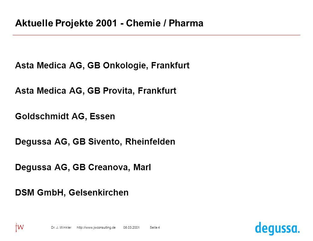 Seite 408.03.2001Dr. J. Winkler http://www.jwconsulting.de jw Aktuelle Projekte 2001 - Chemie / Pharma Asta Medica AG, GB Onkologie, Frankfurt Asta Me