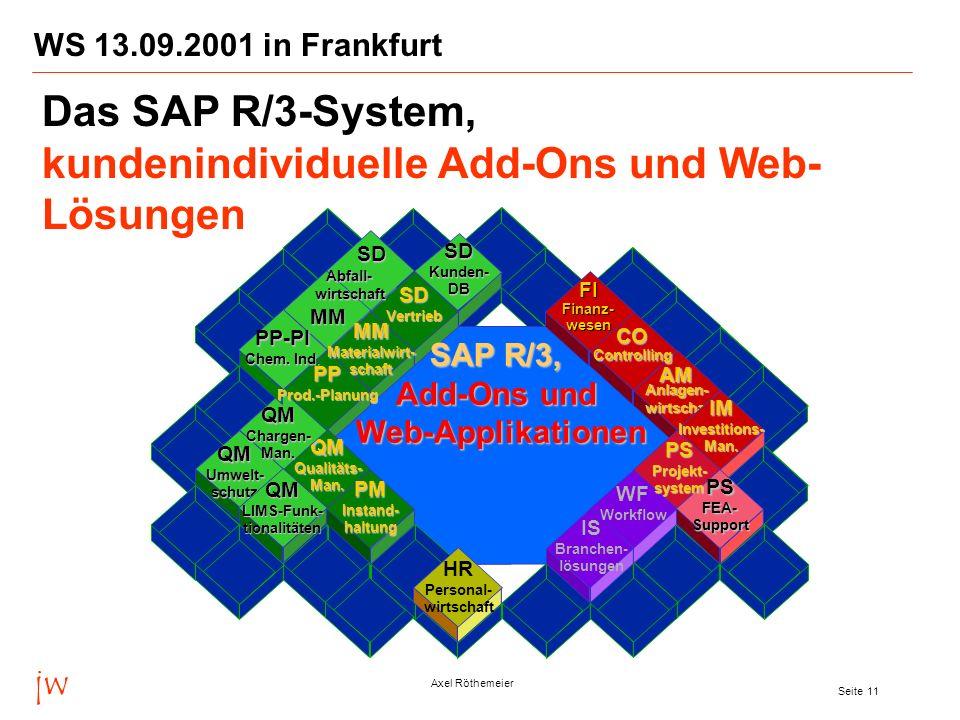 jw Axel Röthemeier Seite 11 WS 13.09.2001 in Frankfurt Das SAP R/3-System, kundenindividuelle Add-Ons und Web- Lösungen