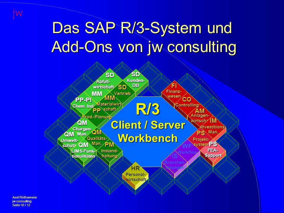Das SAP R/3-System und Add-Ons von jw consulting g Axel Röthemeier jw consulting Seite 10 / 12 jw
