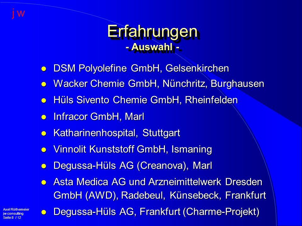 l DSM Polyolefine GmbH, Gelsenkirchen l Wacker Chemie GmbH, Nünchritz, Burghausen l Hüls Sivento Chemie GmbH, Rheinfelden l Infracor GmbH, Marl l Katharinenhospital, Stuttgart l Vinnolit Kunststoff GmbH, Ismaning l Degussa-Hüls AG (Creanova), Marl l Asta Medica AG und Arzneimittelwerk Dresden GmbH (AWD), Radebeul, Künsebeck, Frankfurt l Degussa-Hüls AG, Frankfurt (Charme-Projekt) Erfahrungen - Auswahl - Axel Röthemeier jw consulting Seite 8 / 12