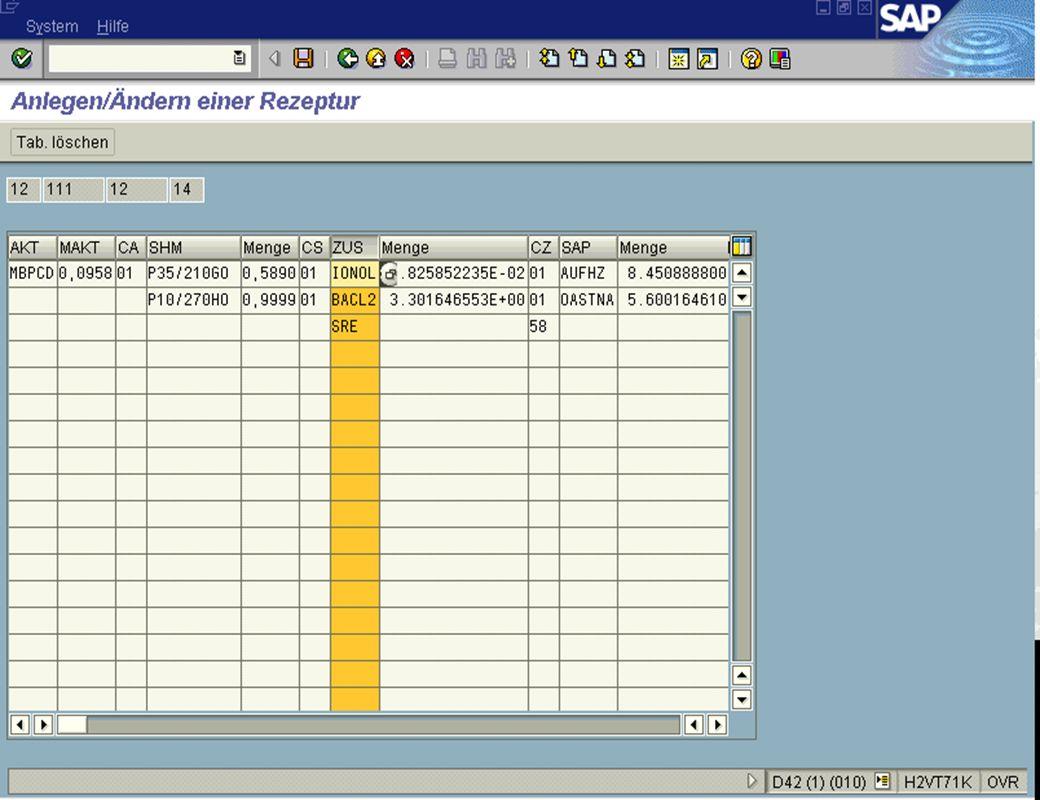 Seite 1515.02.01Dr. Karin KnippingIntegriertes SAP R/3 LIMS jw