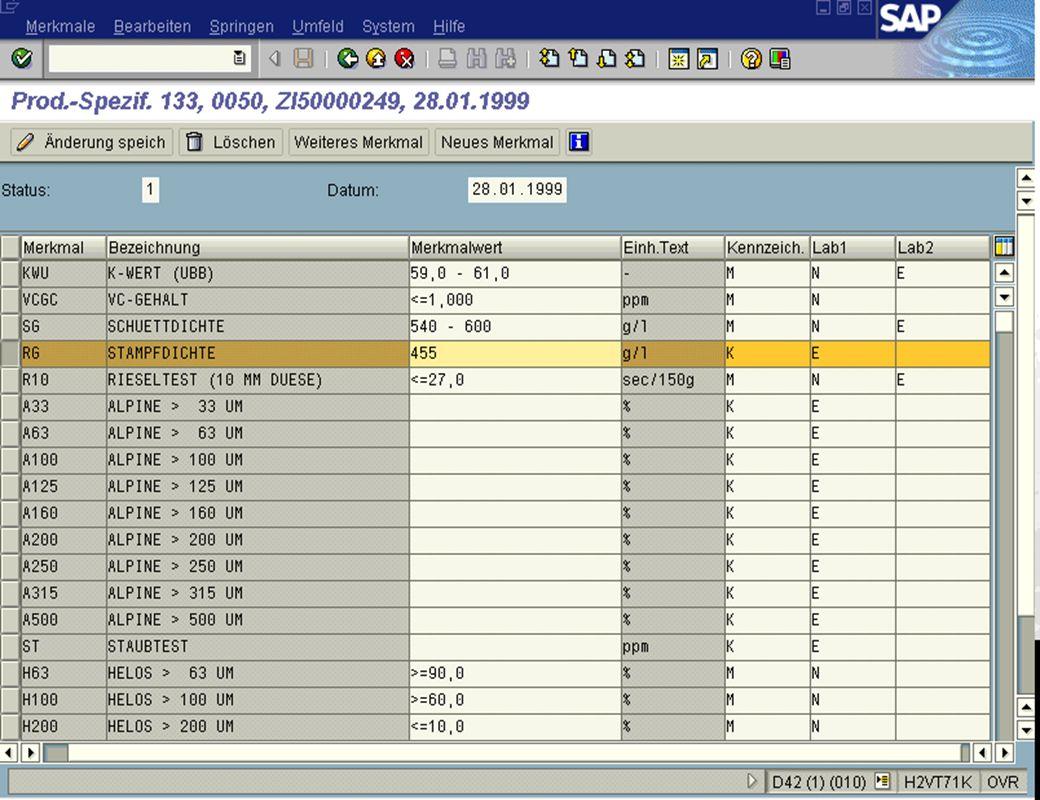 Seite 2015.02.01Dr. Karin KnippingIntegriertes SAP R/3 LIMS jw