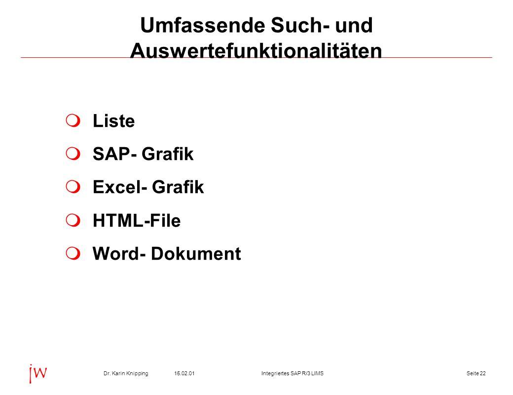 Seite 2215.02.01Dr. Karin KnippingIntegriertes SAP R/3 LIMS jw Umfassende Such- und Auswertefunktionalitäten Liste SAP- Grafik Excel- Grafik HTML-File