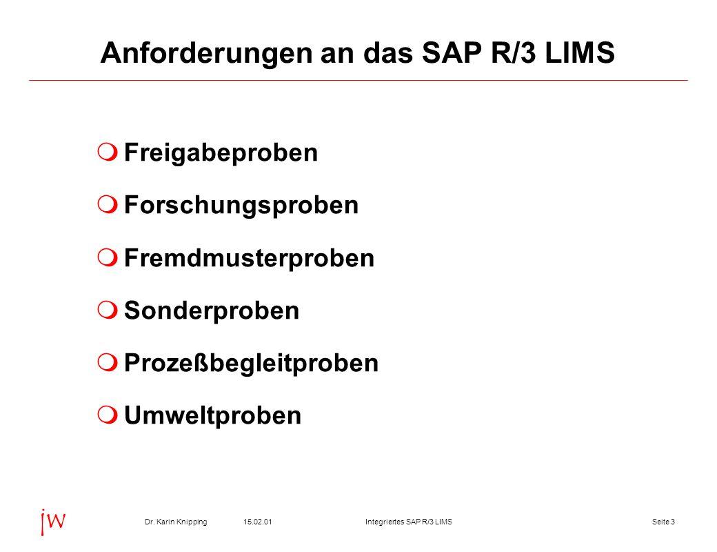Seite 315.02.01Dr. Karin KnippingIntegriertes SAP R/3 LIMS jw Anforderungen an das SAP R/3 LIMS Freigabeproben Forschungsproben Fremdmusterproben Sond