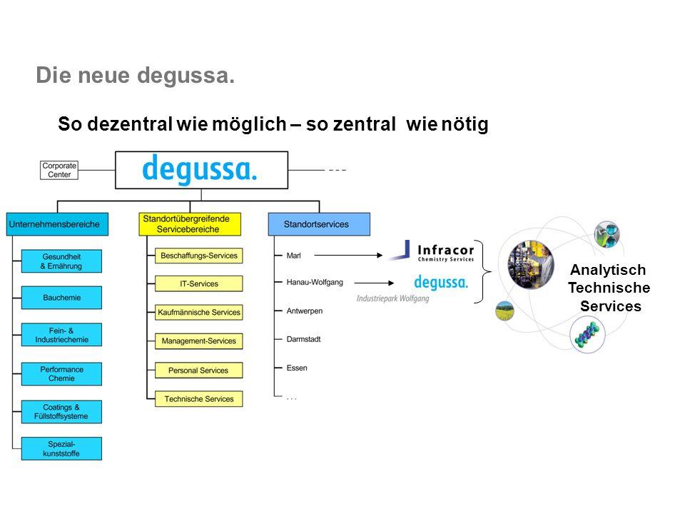 So dezentral wie möglich – so zentral wie nötig Die neue degussa. Analytisch Technische Services