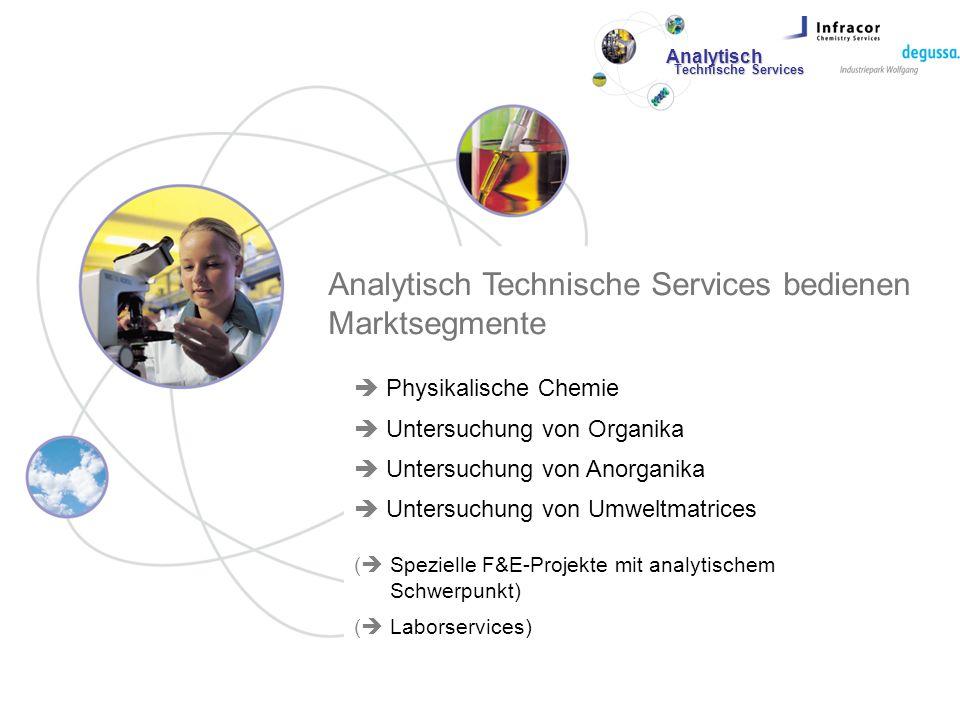 Analytisch Technische Services bedienen Marktsegmente Physikalische Chemie Untersuchung von Organika Untersuchung von Anorganika Untersuchung von Umwe