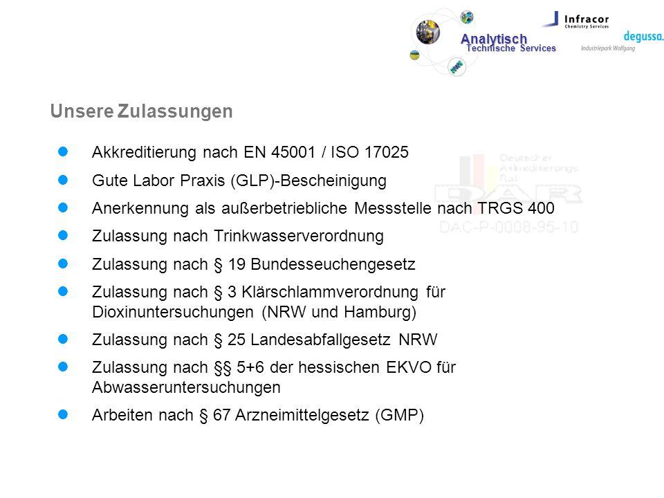 Unsere Zulassungen Akkreditierung nach EN 45001 / ISO 17025 Gute Labor Praxis (GLP)-Bescheinigung Anerkennung als außerbetriebliche Messstelle nach TR