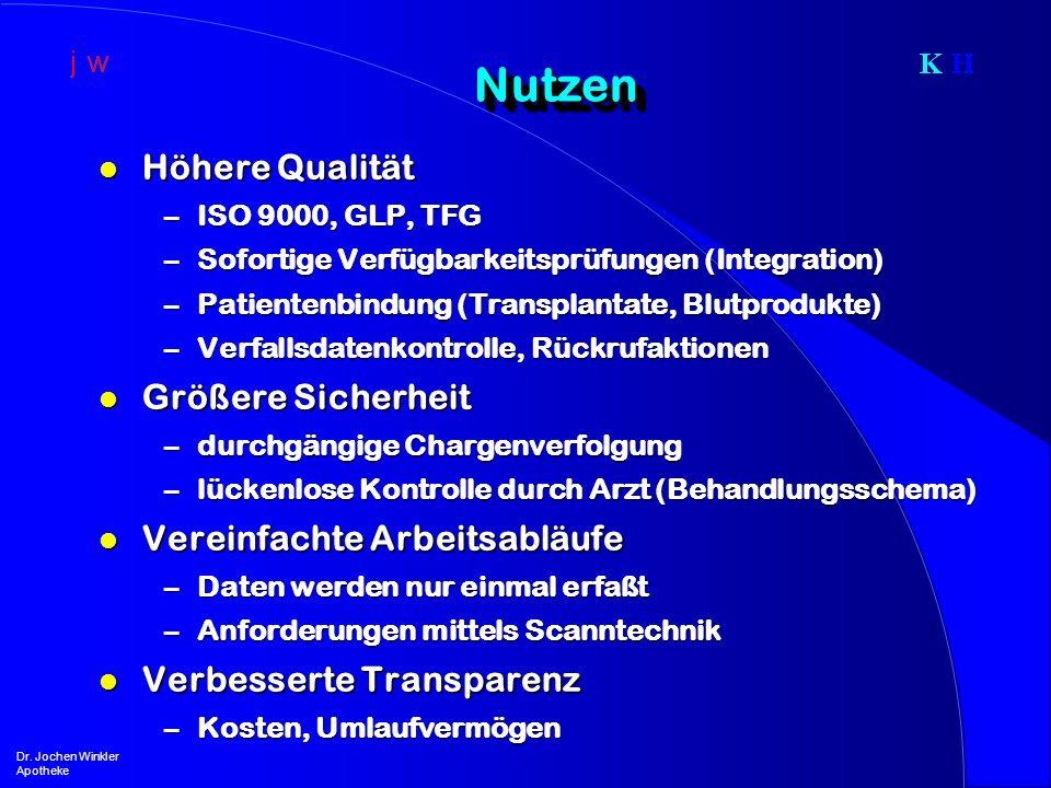 NutzenNutzen Dr. Jochen Winkler Apotheke l Höhere Qualität –ISO 9000, GLP, TFG –Sofortige Verfügbarkeitsprüfungen (Integration) –Patientenbindung (Tra