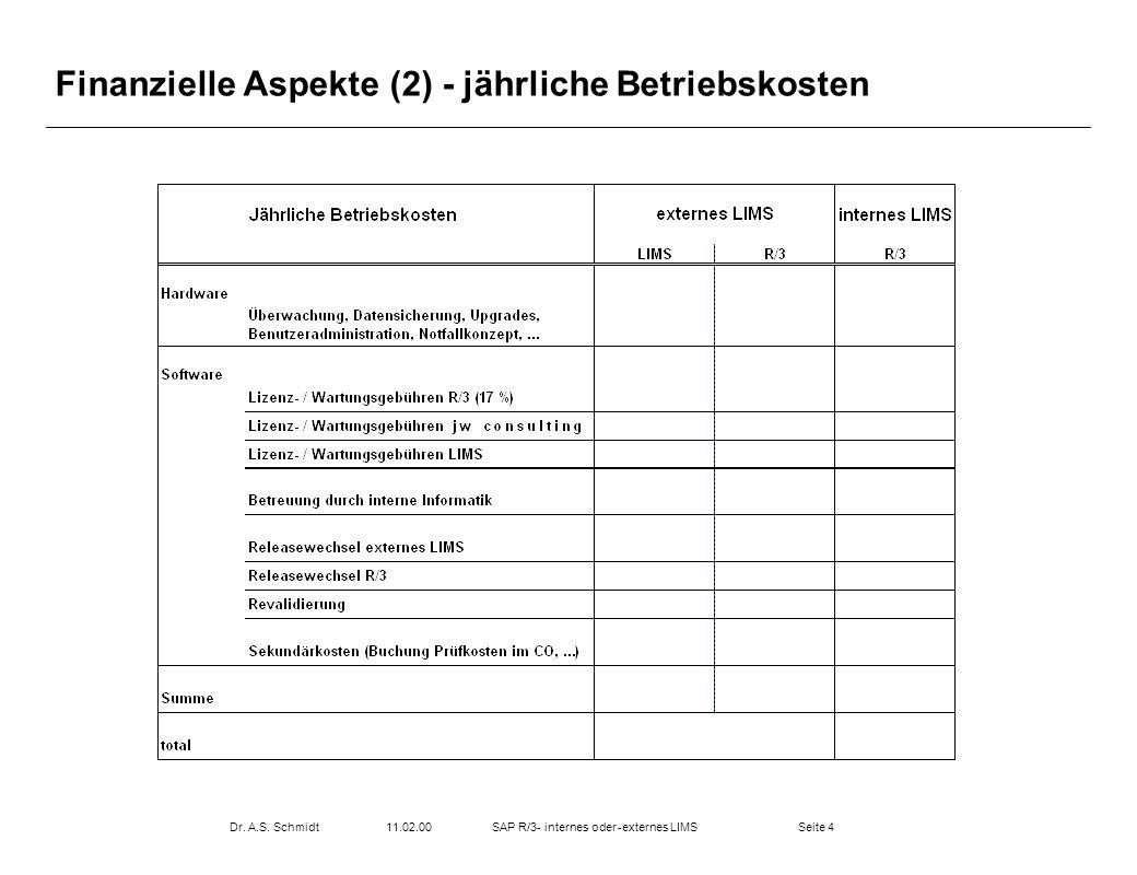 Seite 411.02.00Dr. A.S. SchmidtSAP R/3- internes oder -externes LIMS Finanzielle Aspekte (2) - jährliche Betriebskosten