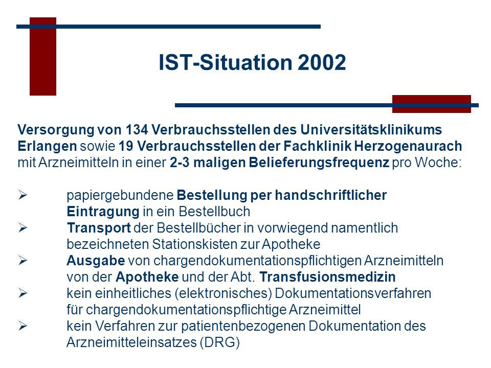 Versorgung von 134 Verbrauchsstellen des Universitätsklinikums Erlangen sowie 19 Verbrauchsstellen der Fachklinik Herzogenaurach mit Arzneimitteln in