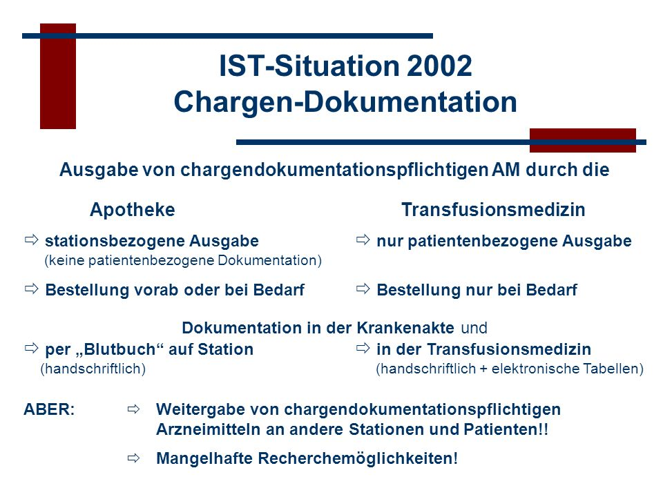 IST-Situation 2002 Chargen-Dokumentation Ausgabe von chargendokumentationspflichtigen AM durch die Apotheke Transfusionsmedizin stationsbezogene Ausga