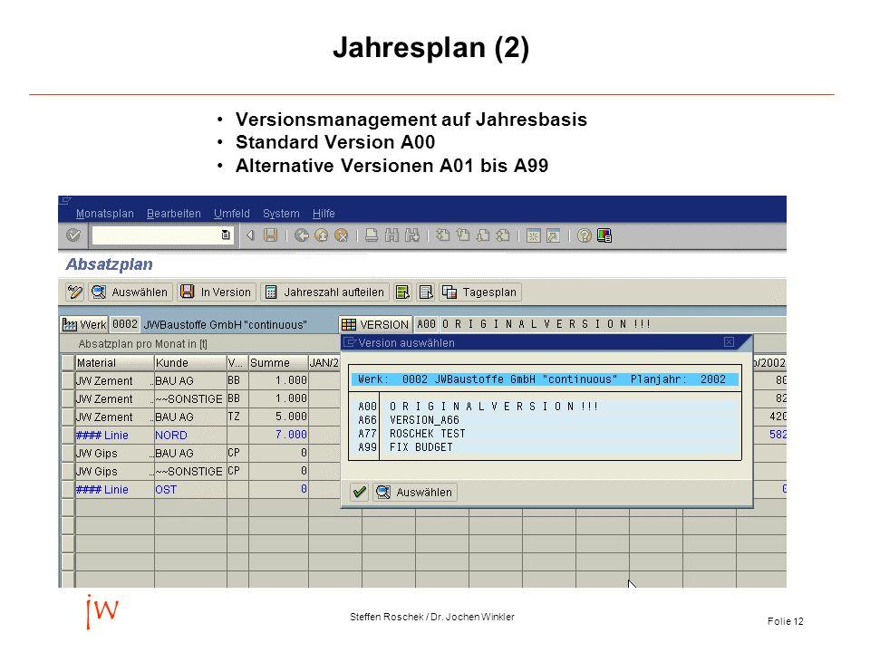 Folie 12 jw Steffen Roschek / Dr. Jochen Winkler Jahresplan (2) Versionsmanagement auf Jahresbasis Standard Version A00 Alternative Versionen A01 bis