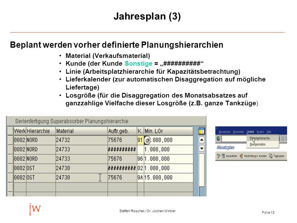 Folie 13 jw Steffen Roschek / Dr. Jochen Winkler Jahresplan (3) Beplant werden vorher definierte Planungshierarchien Material (Verkaufsmaterial) Kunde