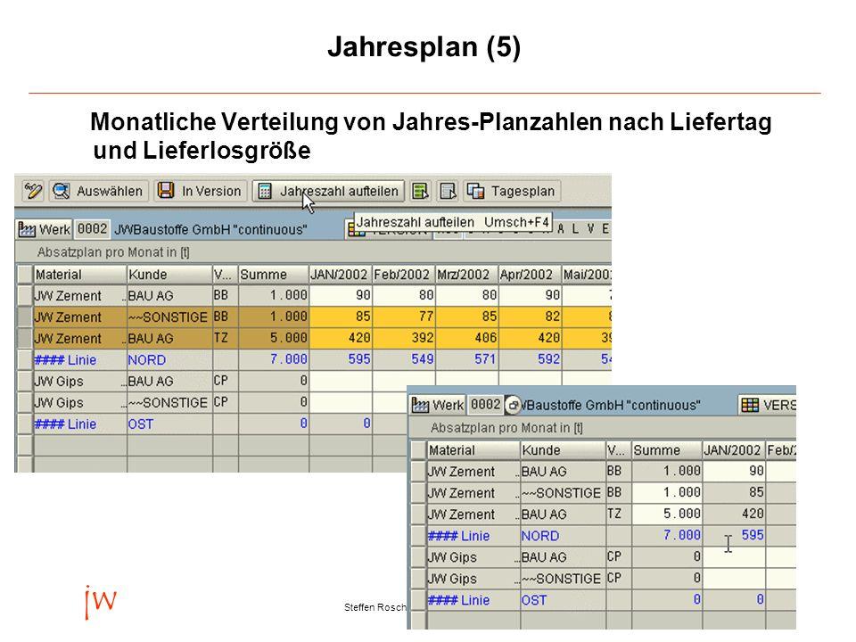 Folie 15 jw Steffen Roschek / Dr. Jochen Winkler Jahresplan (5) Monatliche Verteilung von Jahres-Planzahlen nach Liefertag und Lieferlosgröße