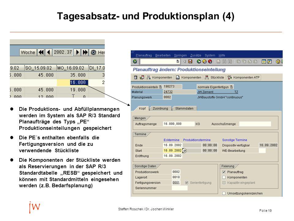 Folie 19 jw Steffen Roschek / Dr. Jochen Winkler Tagesabsatz- und Produktionsplan (4) Die Produktions- und Abfüllplanmengen werden im System als SAP R