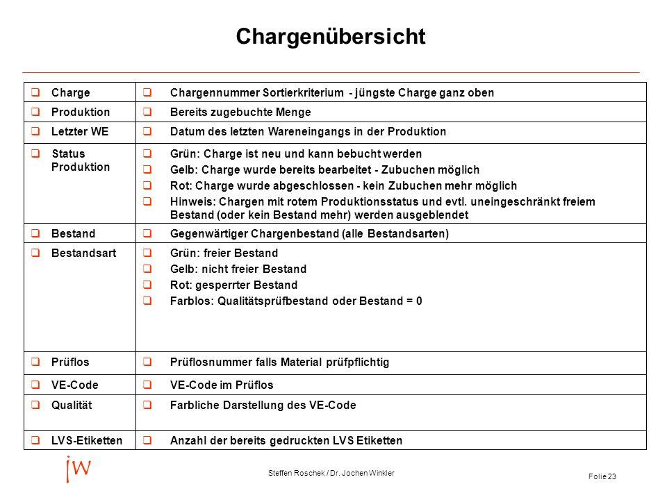 Folie 23 jw Steffen Roschek / Dr. Jochen Winkler Chargenübersicht Anzahl der bereits gedruckten LVS Etiketten LVS-Etiketten Farbliche Darstellung des