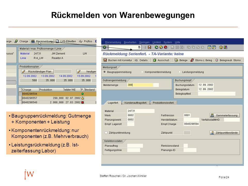 Folie 24 jw Steffen Roschek / Dr. Jochen Winkler Rückmelden von Warenbewegungen Baugruppenrückmeldung: Gutmenge + Komponenten + Leistung Komponentenrü