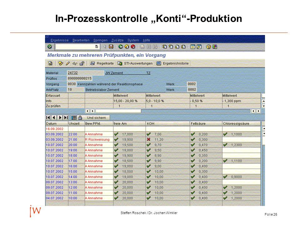 Folie 25 jw Steffen Roschek / Dr. Jochen Winkler In-Prozesskontrolle Konti-Produktion