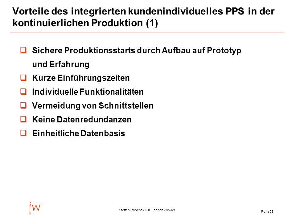 Folie 28 jw Steffen Roschek / Dr. Jochen Winkler Vorteile des integrierten kundenindividuelles PPS in der kontinuierlichen Produktion (1) Sichere Prod