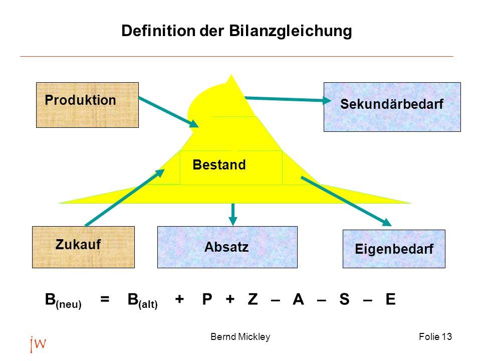 jw Bernd MickleyFolie 13 Definition der Bilanzgleichung Produktion Sekundärbedarf Zukauf Absatz Eigenbedarf B (neu) = B (alt) + P + Z – A – S – E Best