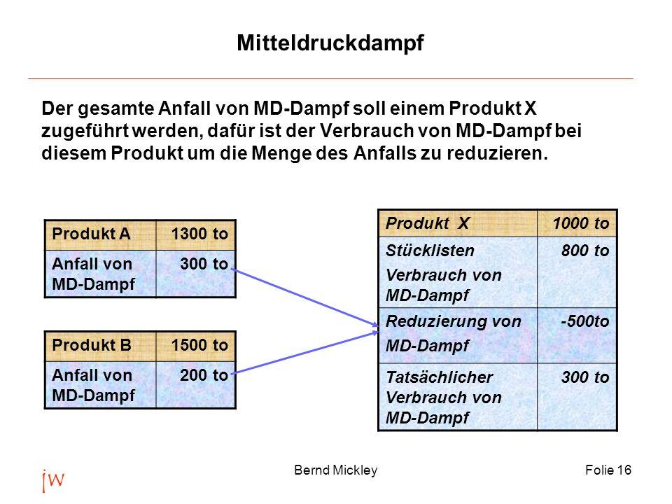 jw Bernd MickleyFolie 16 Mitteldruckdampf Der gesamte Anfall von MD-Dampf soll einem Produkt X zugeführt werden, dafür ist der Verbrauch von MD-Dampf
