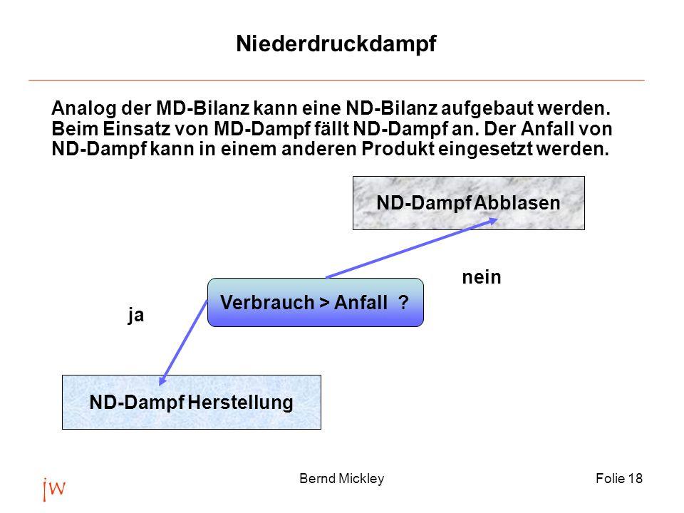 jw Bernd MickleyFolie 18 Analog der MD-Bilanz kann eine ND-Bilanz aufgebaut werden. Beim Einsatz von MD-Dampf fällt ND-Dampf an. Der Anfall von ND-Dam