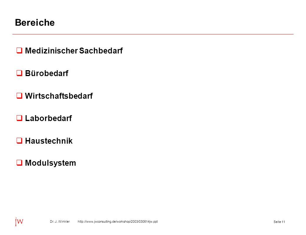 Seite 11 Dr. J. Winkler http://www.jwconsulting.de/workshop/2003/030614jw.ppt jw Bereiche Medizinischer Sachbedarf Bürobedarf Wirtschaftsbedarf Laborb