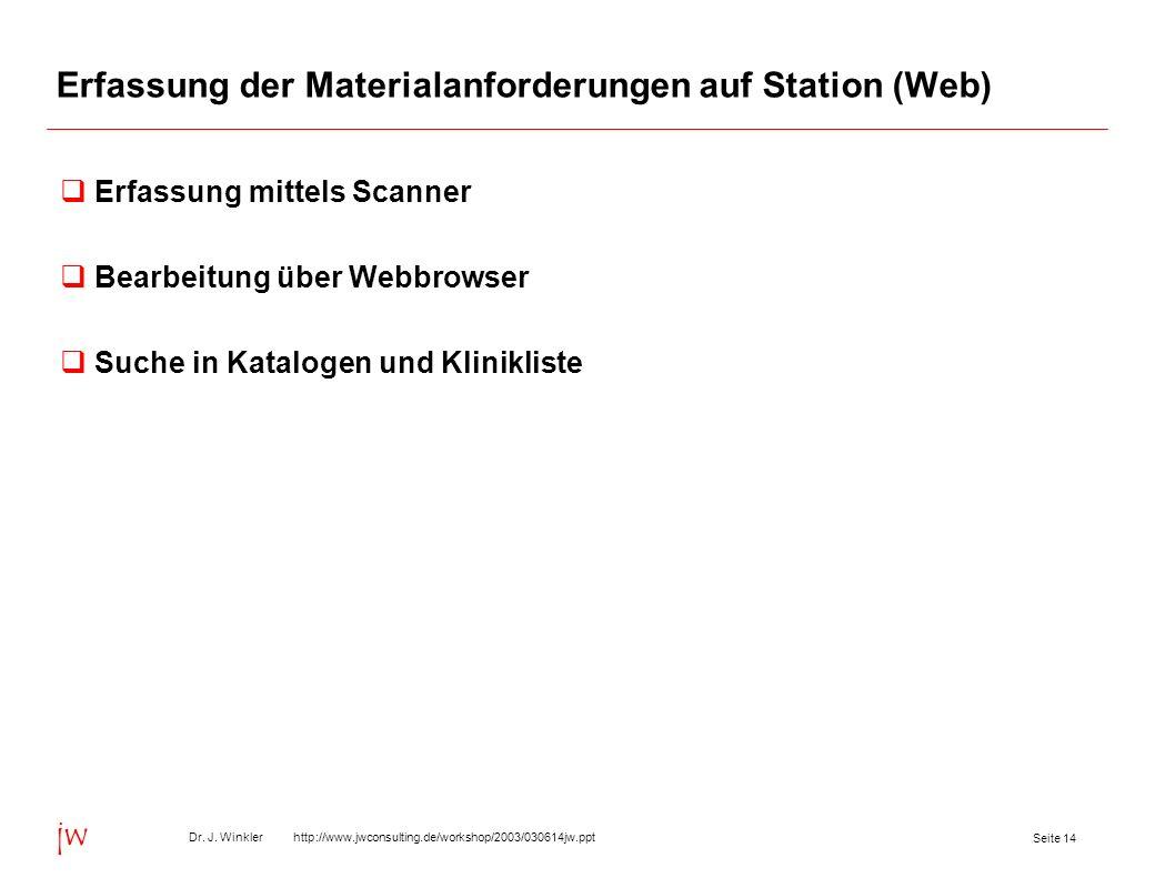 Seite 14 Dr. J. Winkler http://www.jwconsulting.de/workshop/2003/030614jw.ppt jw Erfassung der Materialanforderungen auf Station (Web) Erfassung mitte