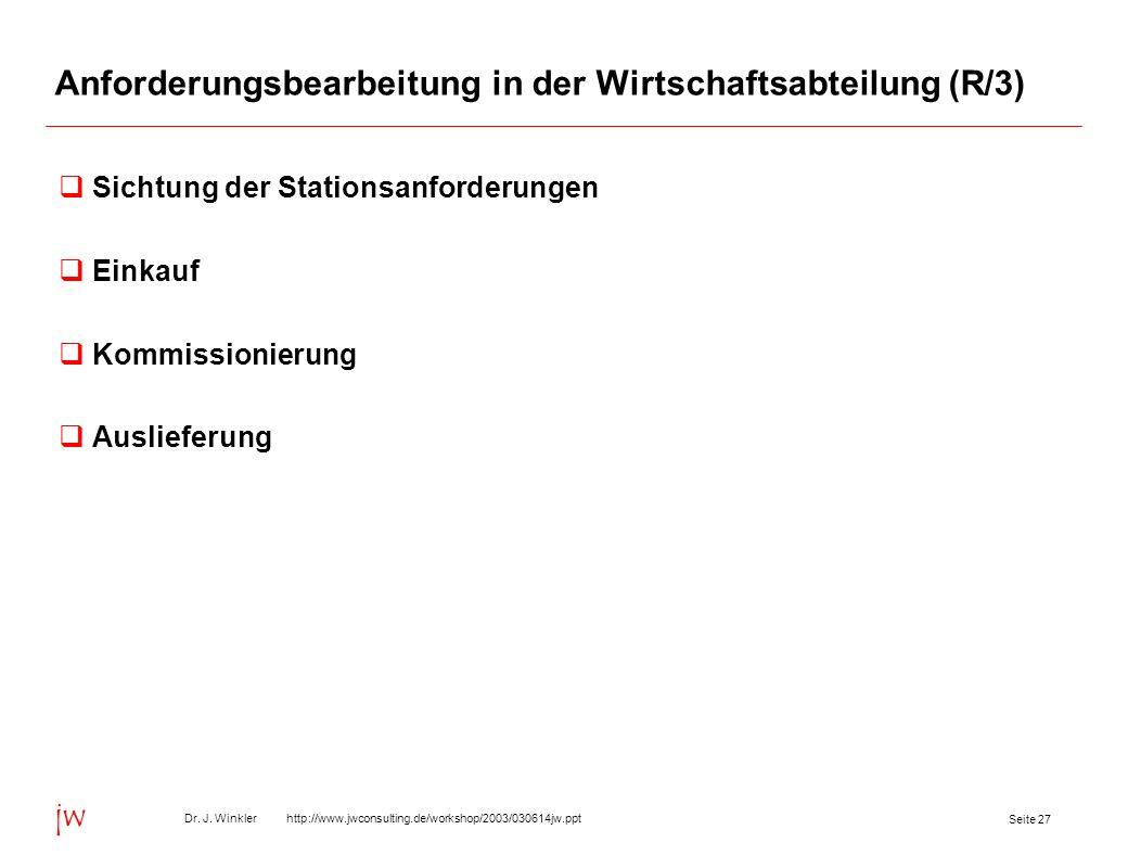 Seite 27 Dr. J. Winkler http://www.jwconsulting.de/workshop/2003/030614jw.ppt jw Anforderungsbearbeitung in der Wirtschaftsabteilung (R/3) Sichtung de