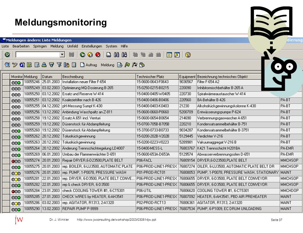Seite 37 Dr. J. Winkler http://www.jwconsulting.de/workshop/2003/030614jw.ppt jw Meldungsmonitoring