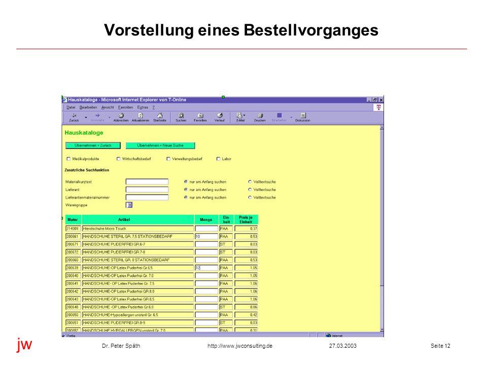 jw http://www.jwconsulting.deDr. Peter Späth27.03.2003Seite 12 Vorstellung eines Bestellvorganges