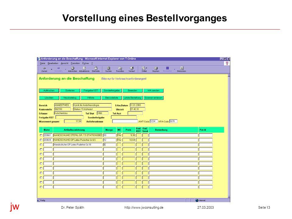 jw http://www.jwconsulting.deDr. Peter Späth27.03.2003Seite 13 Vorstellung eines Bestellvorganges