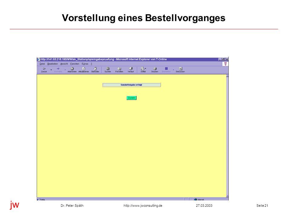 jw http://www.jwconsulting.deDr. Peter Späth27.03.2003Seite 21 Vorstellung eines Bestellvorganges