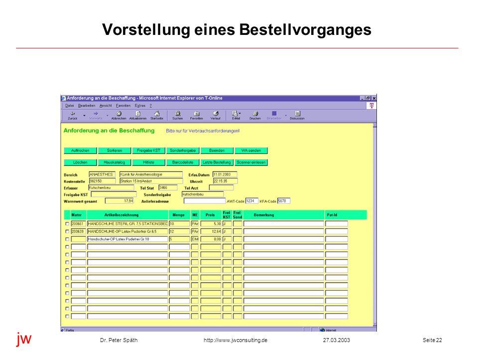 jw http://www.jwconsulting.deDr. Peter Späth27.03.2003Seite 22 Vorstellung eines Bestellvorganges