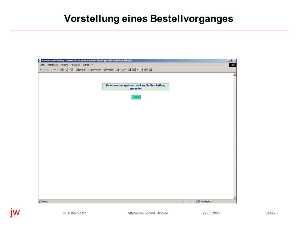 jw http://www.jwconsulting.deDr. Peter Späth27.03.2003Seite 23 Vorstellung eines Bestellvorganges