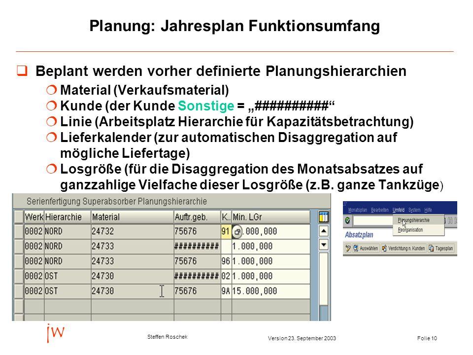 Folie 10Version 23. September 2003 jw Steffen Roschek Planung: Jahresplan Funktionsumfang Beplant werden vorher definierte Planungshierarchien Materia