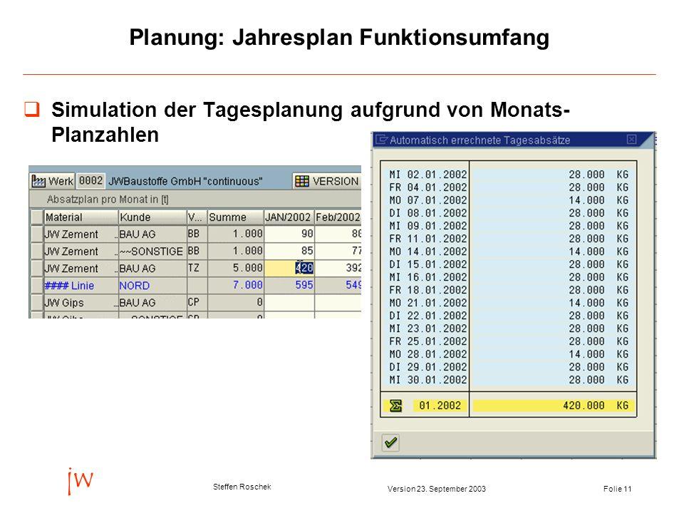 Folie 11Version 23. September 2003 jw Steffen Roschek Planung: Jahresplan Funktionsumfang Simulation der Tagesplanung aufgrund von Monats- Planzahlen