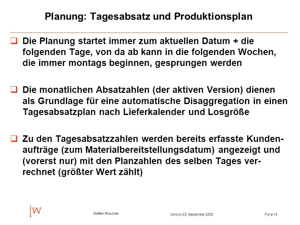 Folie 13Version 23. September 2003 jw Steffen Roschek Planung: Tagesabsatz und Produktionsplan Die Planung startet immer zum aktuellen Datum + die fol