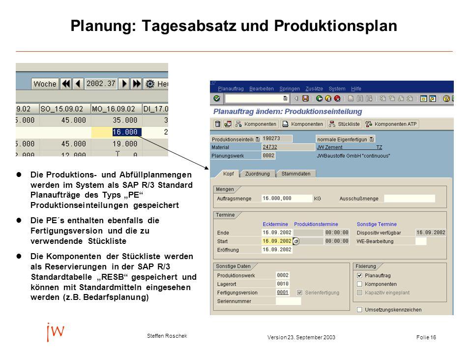 Folie 16Version 23. September 2003 jw Steffen Roschek Planung: Tagesabsatz und Produktionsplan Die Produktions- und Abfüllplanmengen werden im System