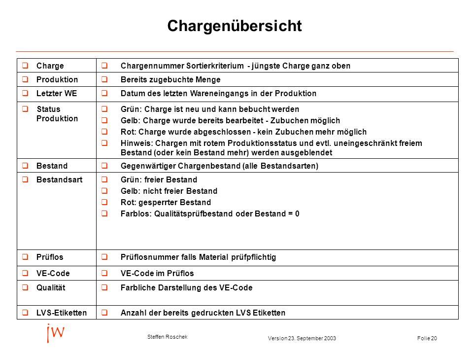 Folie 20Version 23. September 2003 jw Steffen Roschek Chargenübersicht Anzahl der bereits gedruckten LVS Etiketten LVS-Etiketten Farbliche Darstellung