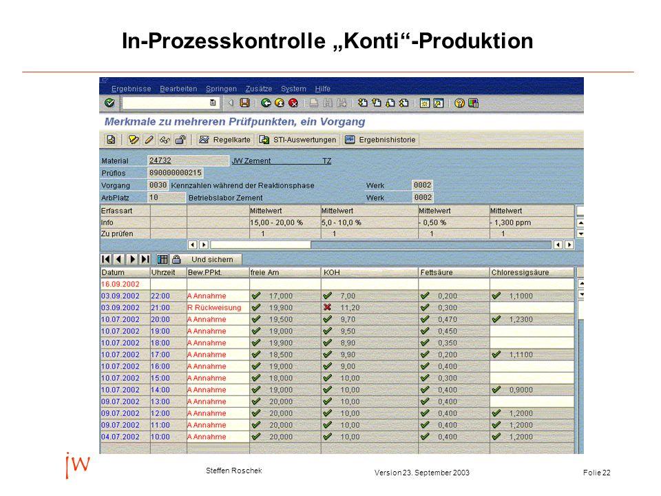 Folie 22Version 23. September 2003 jw Steffen Roschek In-Prozesskontrolle Konti-Produktion