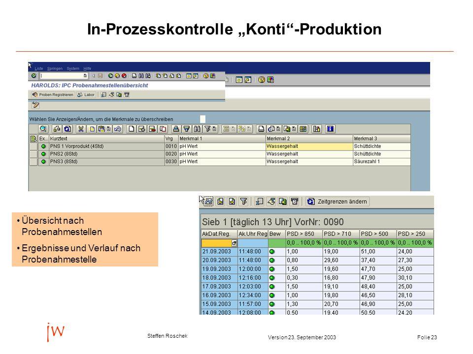 Folie 23Version 23. September 2003 jw Steffen Roschek In-Prozesskontrolle Konti-Produktion Übersicht nach Probenahmestellen Ergebnisse und Verlauf nac